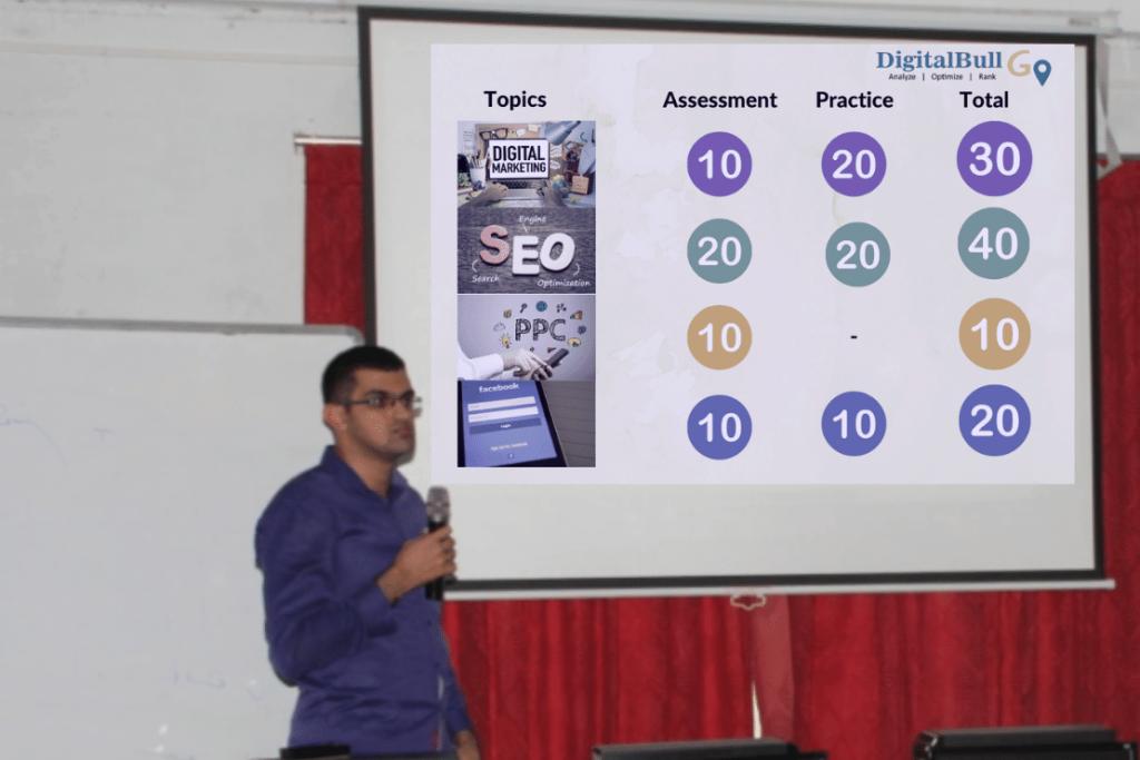 DigitalBull GO Case Study - SEO Training for a Business School with DigitalBull GO 2