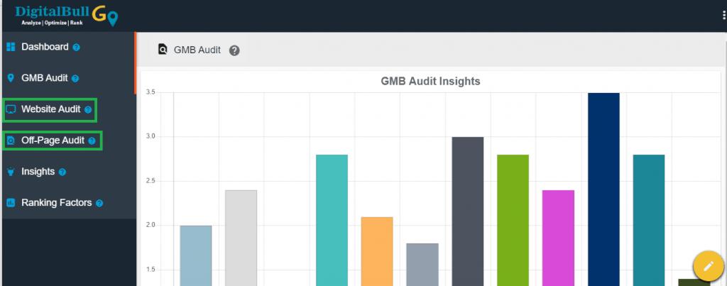 DBG Click on Website & Off Page Audit