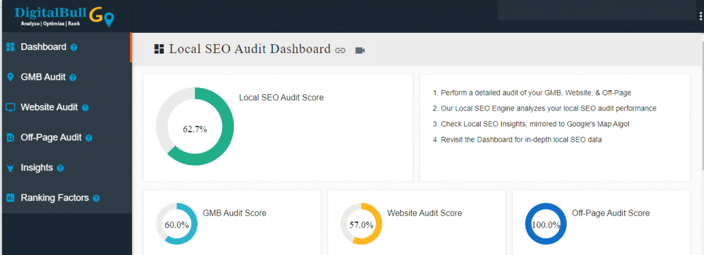 DBG Local SEO Audit Dashboard
