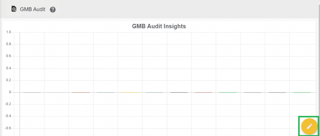 DBG Local SEO Audit Tool Open GMB Audit
