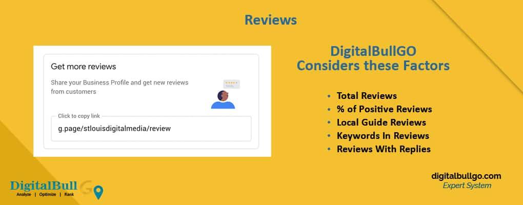 DigitalBull GO Reviews 1