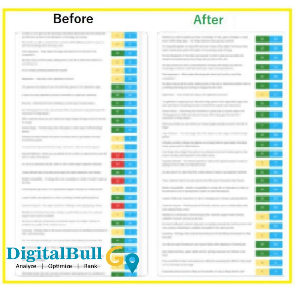 DigitalBull GO Services 5