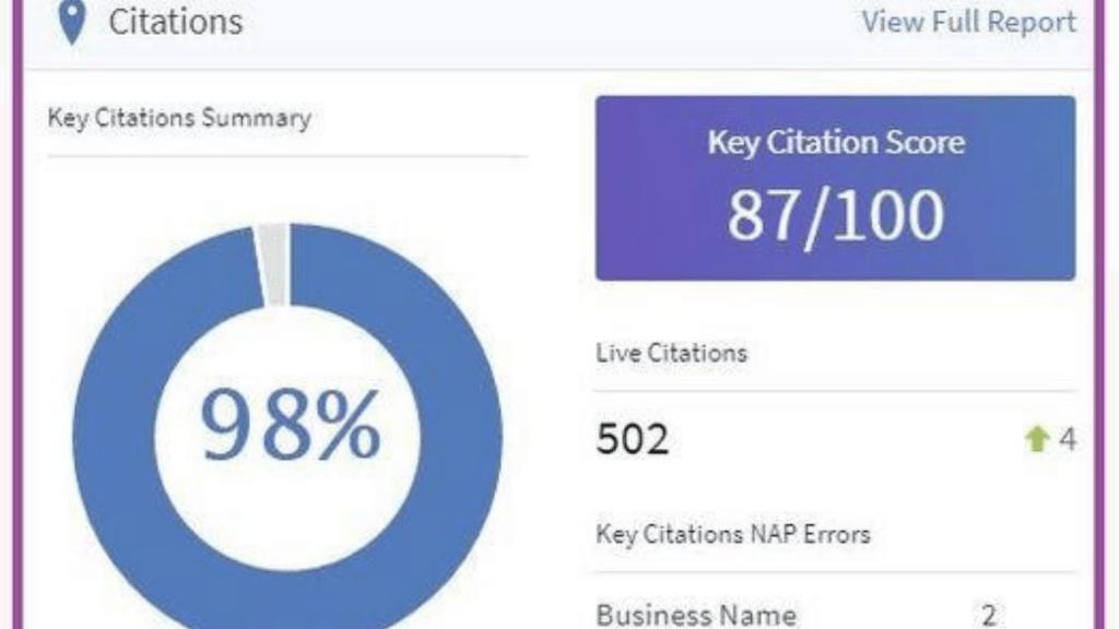 DigitalBull GO How to manage your Citation Portfolio 3