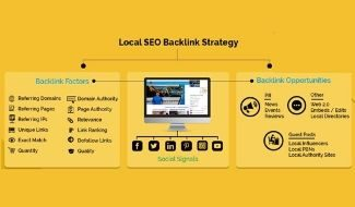 backlinks factor