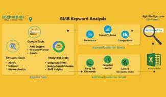 keyword factor